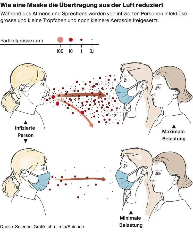 Coronavirus Jena Gesundheit
